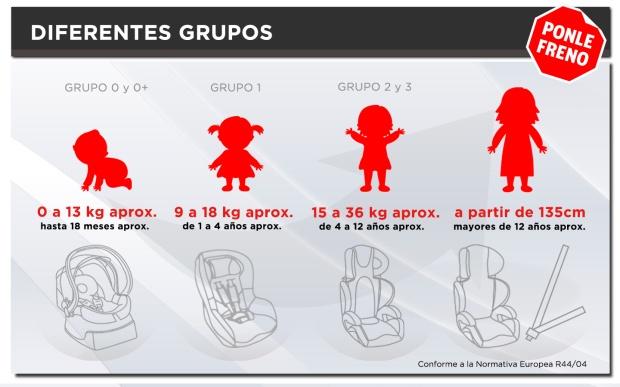 dgt-diferentes-grupos-def