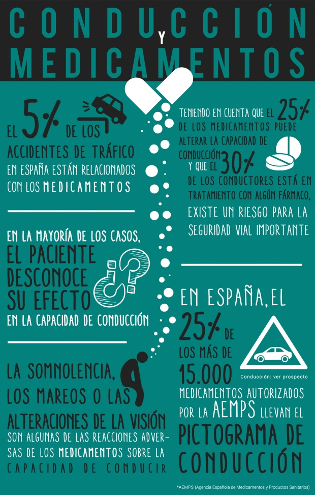Infografía_medicamentos