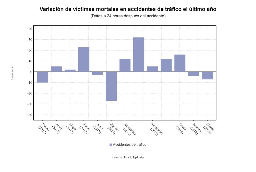 variacion_de_victimas_mor