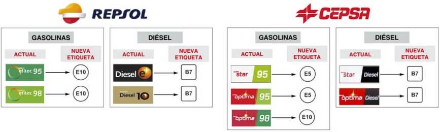 repsol-cepsa-carburantes-etiquetas