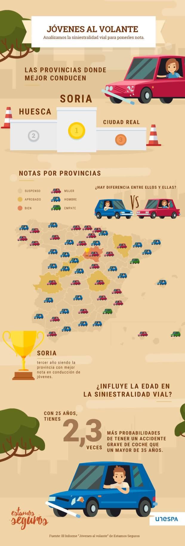 Infografia_jovenesalvolante-2