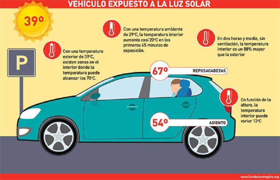 Info-Vehiculo-expuesto-al-calor.jpg