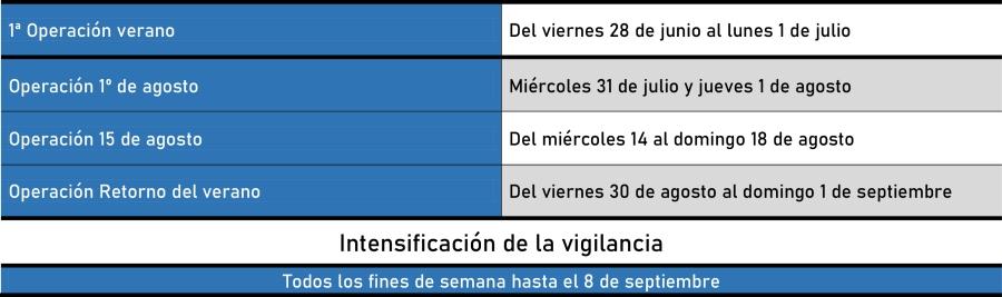 1ª Operación verano.jpg