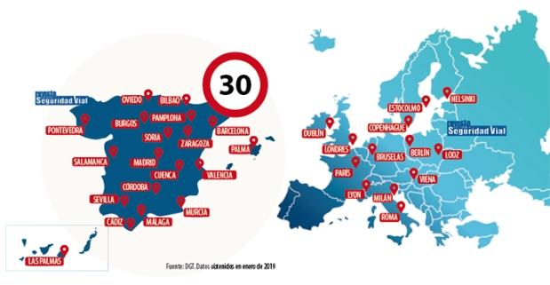 ciudades-30-detalle-info